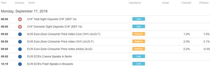 US Dollar, Yen May Rise as Trade War Worries Sour Market Mood