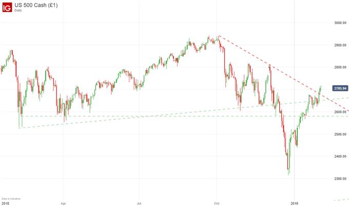 Stock market record ETF outflows