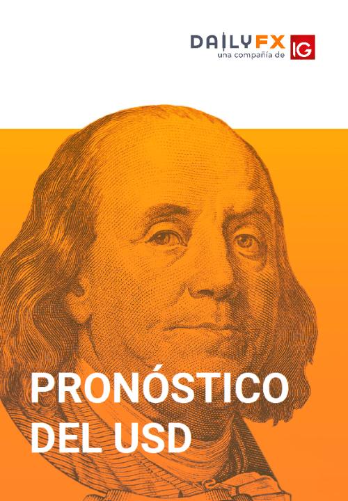 Pronóstico del USD