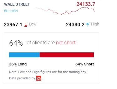 Sentiment analysis trading platform