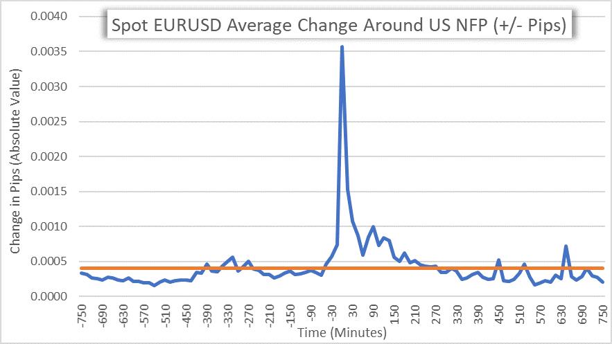 Forex eur usd historical data