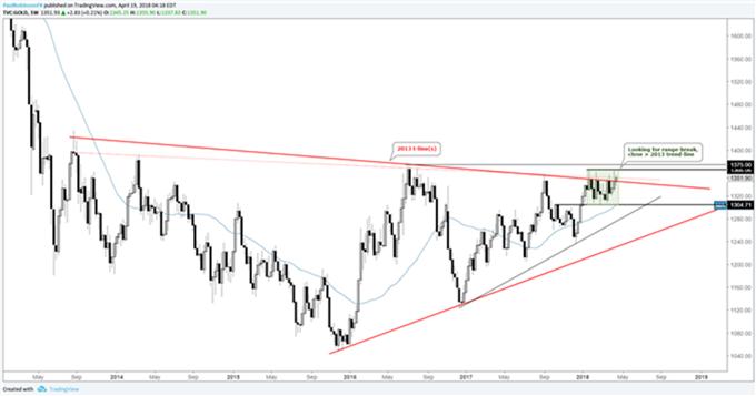 Precio de la plata incrementa, ruptura en juego, también para el oro…