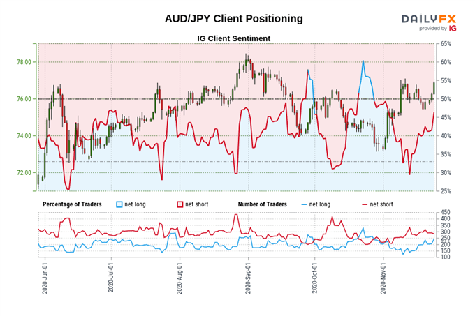 Forex forecast aud jpy john layfield investment software