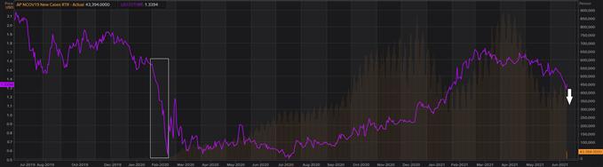 DiDi, U.S. Treasury Yields & OPEC+ – FinTwit Trends to Watch