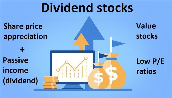 cổ phiếu cổ tức giải thích