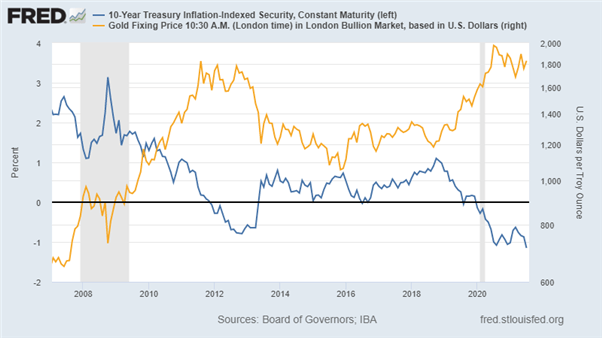 Gold (XAU/USD)  prices falter ahead of Non-Farm Payrolls (NFP), Silver Stalls
