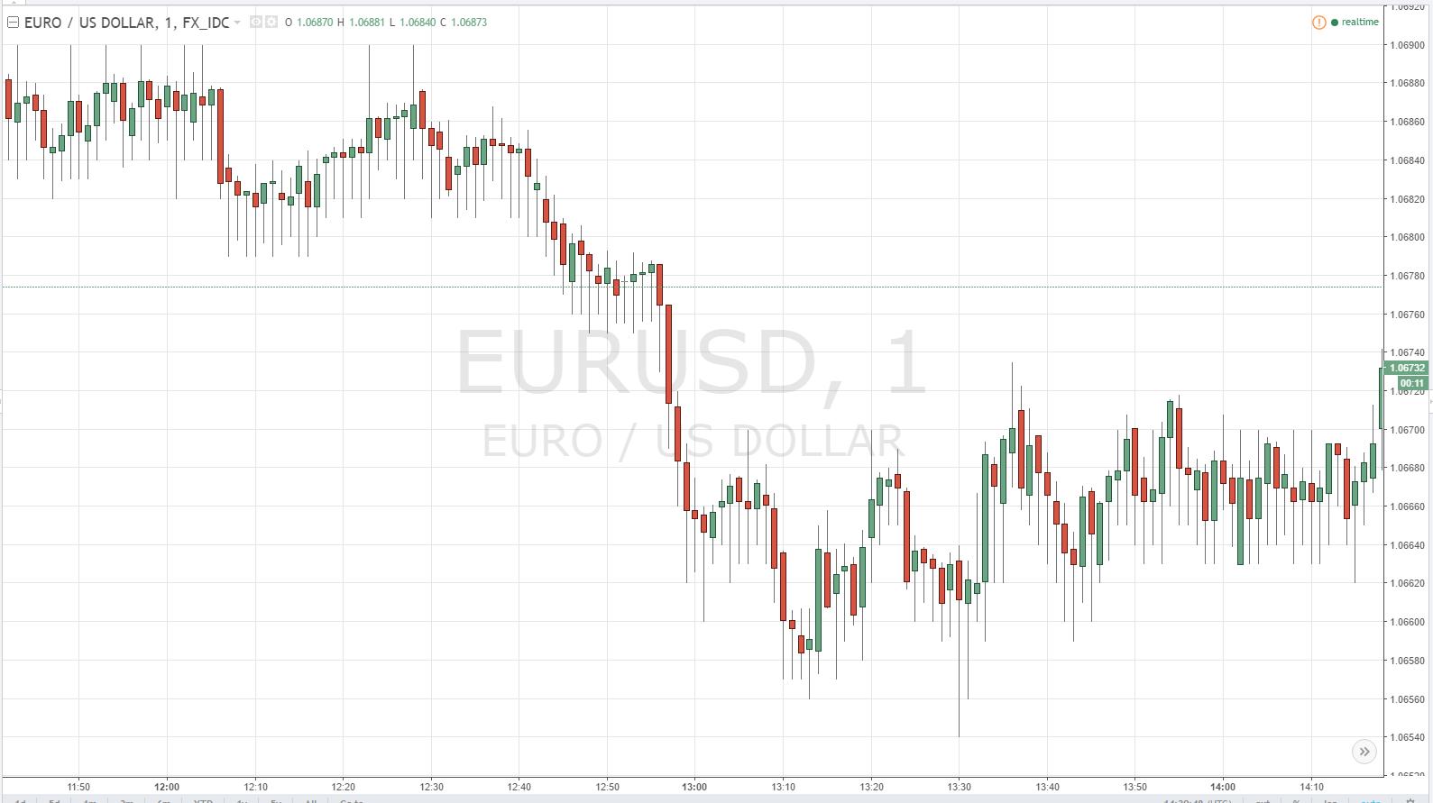 EUR/USD ofrece pocos cambios tras el IPC de los EE.UU.