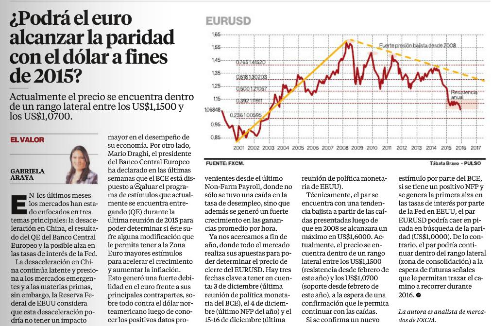 ¿Podrá el euro alcanzar la paridad con el dólar a fines de este 2015?
