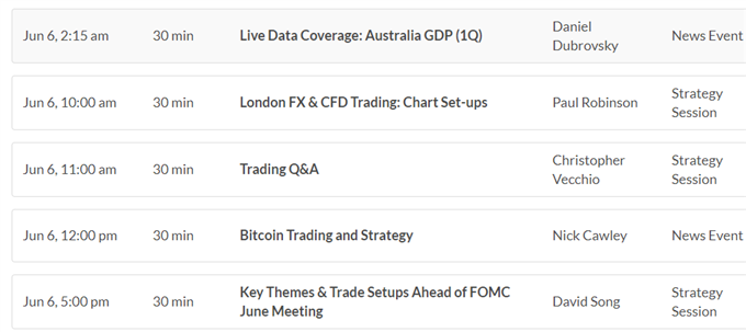US AM Digest: EUR up on ECB Taper Talk, AUD Lifted by Firm GDP