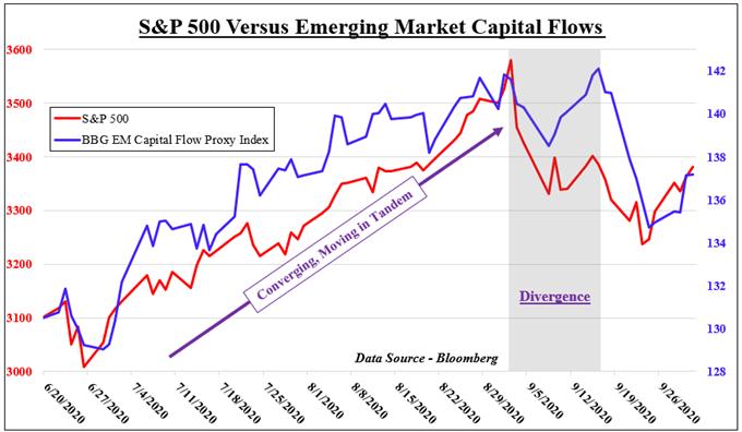 Il dollaro USA è sceso mentre l'SGD è aumentato, PHP ha lottato.  La salute di Trump, lo stimolo agli occhi