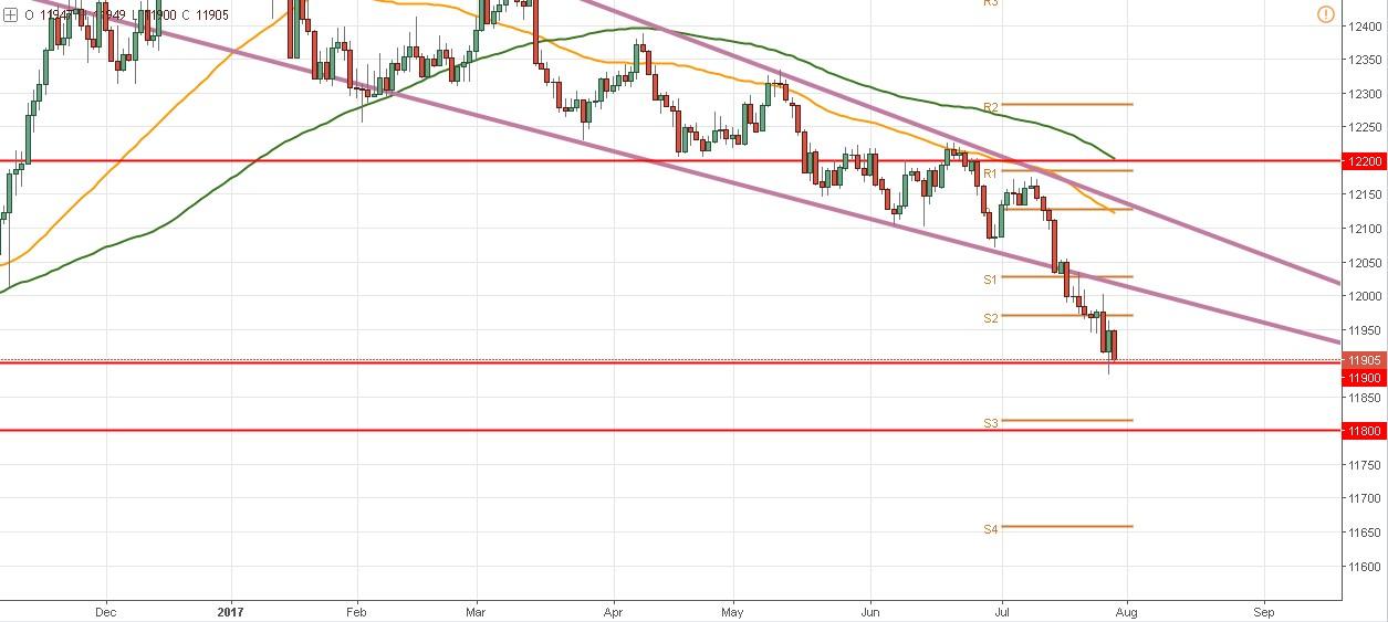 El Dólar Estadounidense cierra una negra semana - ¿Podrá el NFP ayudarlo a recuperar terreno?