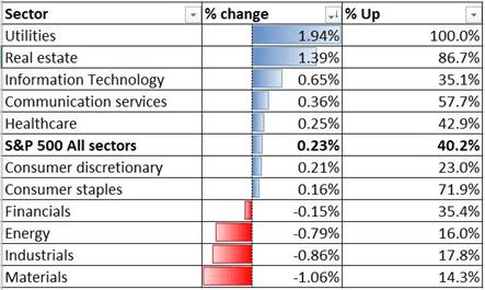 ASX 200, Hang Seng Index Eye China Trade Data. S&P 500 on the Defensive
