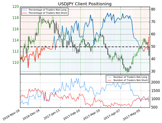 USD/JPY Technical Analysis: Sharp Retracement Faces Big Test
