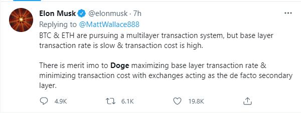 Bitcoin (BTC), Ethereum (ETH) Bir Volatilite Atışı Bekliyor, Elon Musk Yine Dogecoin'i Destekliyor