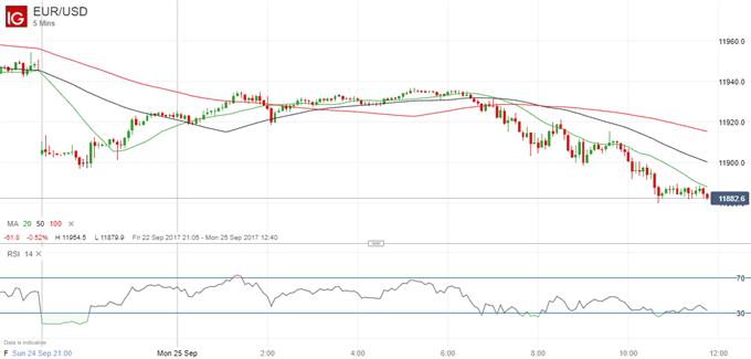 Webinar: Market Sentiment Holding Up Surprisingly Well