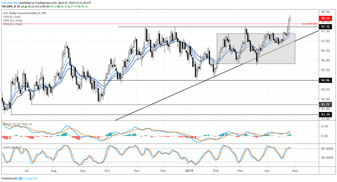 Central Bank Weekly: BOJ and BOC Decisions, Fed and ECB Struggles