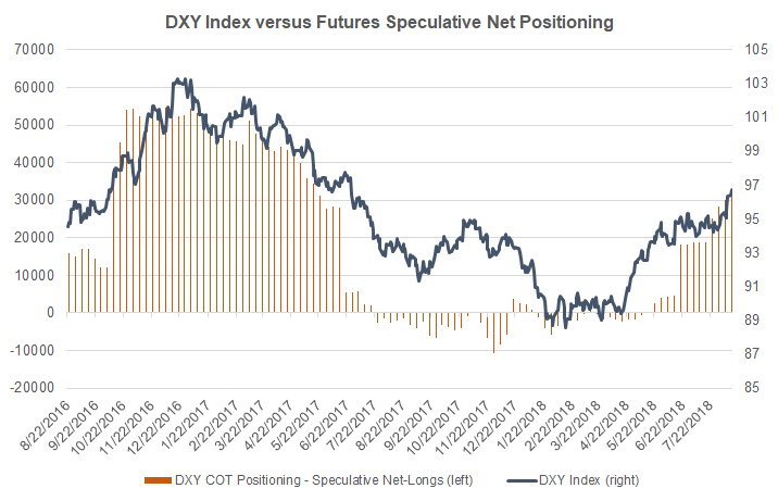 the case for the us dollar topping out rh dailyfx com
