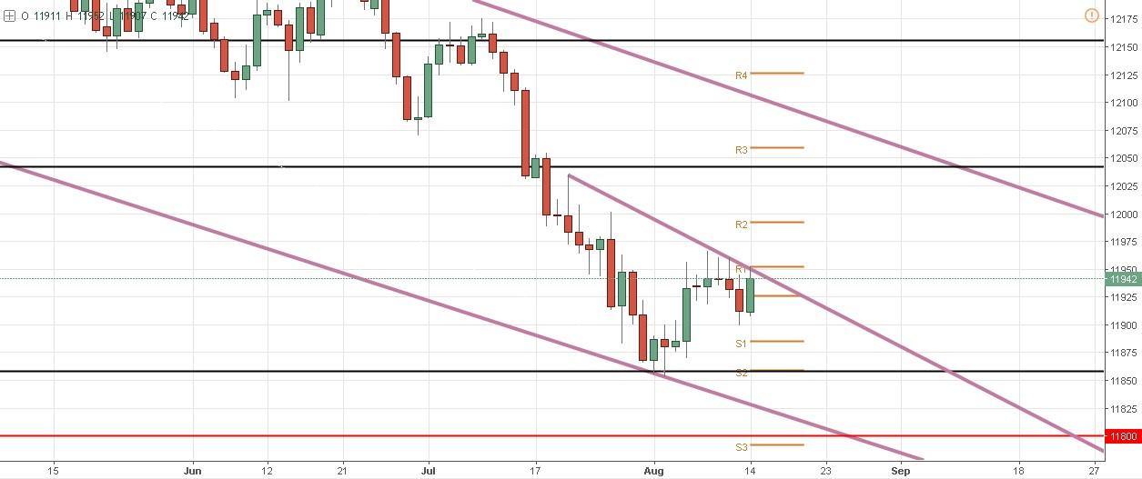 Informe de Mercado: ¿Puede el IPC de UK estremecer al GBP/USD?