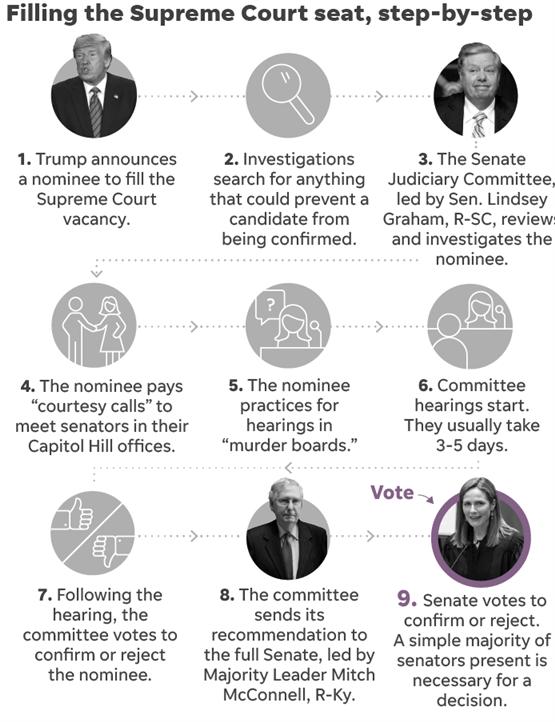 Analisi AUD / USD in vista del dibattito presidenziale, battaglia per i candidati alla Corte Suprema