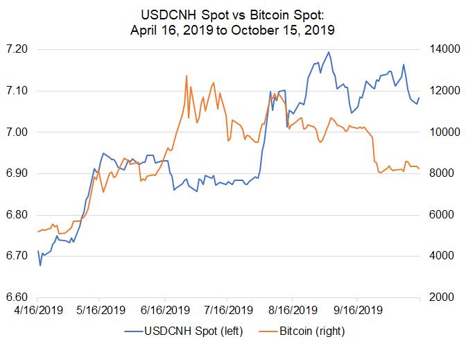forex bitcoin analysis