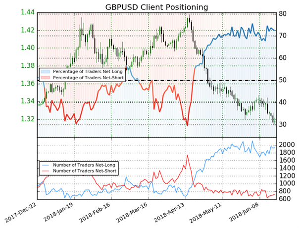 US AM Digest: GBP Surges on Hawkish BoE, EUR Dips as Italy Appoints Eurosceptics