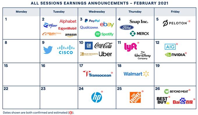 Upcoming Earnings Calendar for February