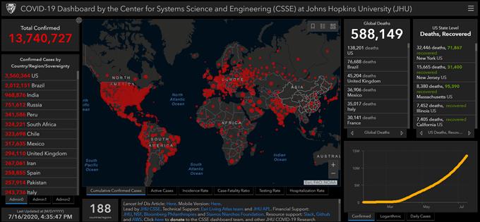 Johns Hopkins Virus Map