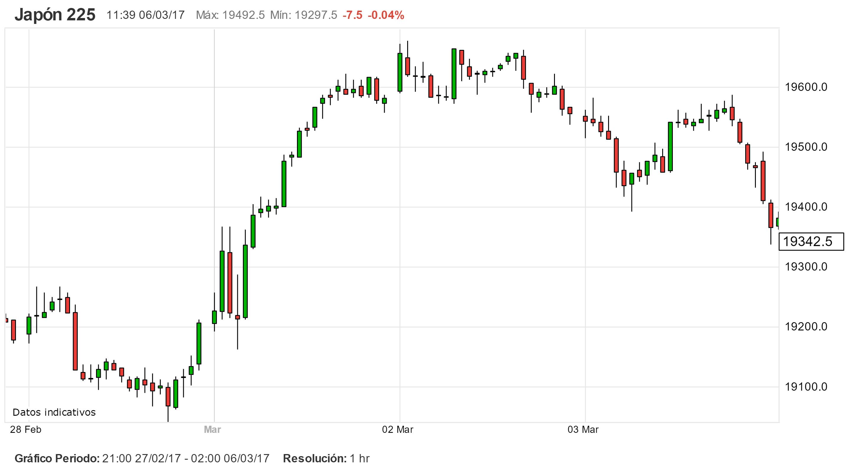 AUD/USD y mercados asiáticos positivos en el día de Li Kequian y de tensiones geopolíticas.