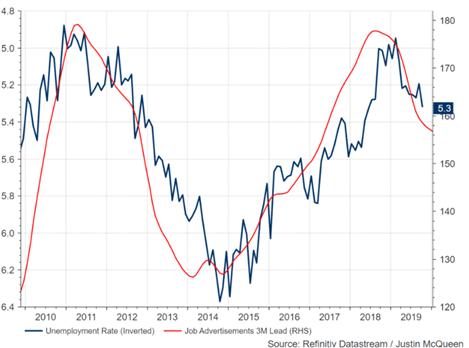 Australian Dollar Technical Forecast: AUD/USD & AUD/NZD Eyes Critical Levels