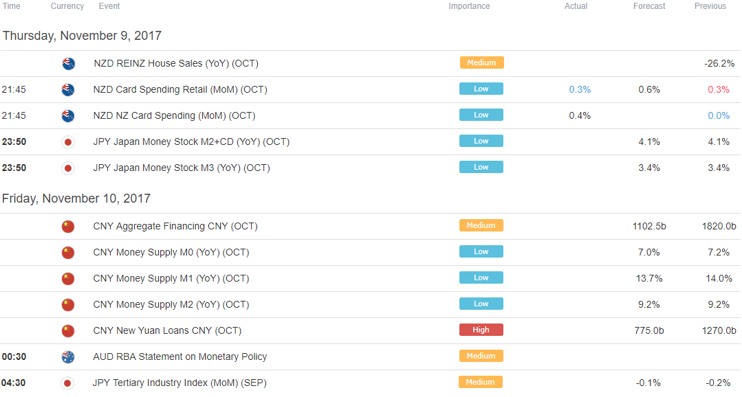 Ig index forex trading hours