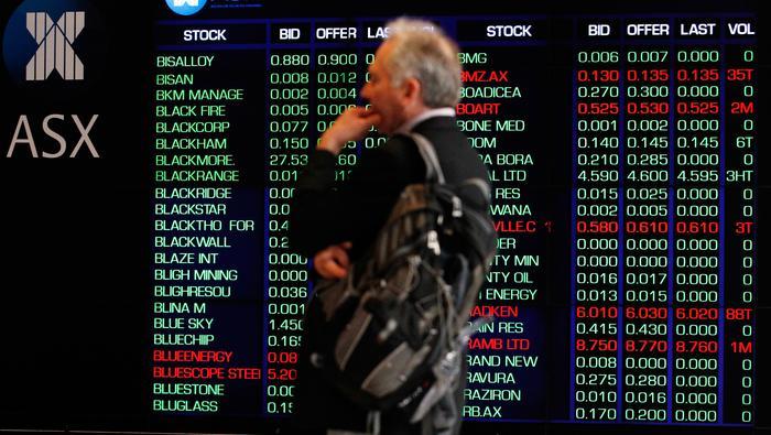 ASX 200 May Continue to Gyrate Despite Strong Trade Data, Dovish RBA