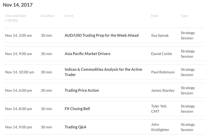 Asia AM Digest: Aussie Dollar May See Volatility on Chinese Data