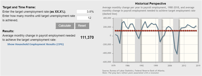 us nfp, us nfps, us wage growth