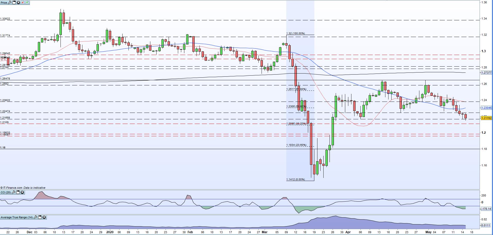 0 09 btc į eur)