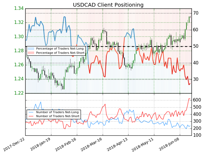US AM Digest: GBP Dictated by Brexit Risks, EUR Subdued as ECB Fret Over Trade War Concerns