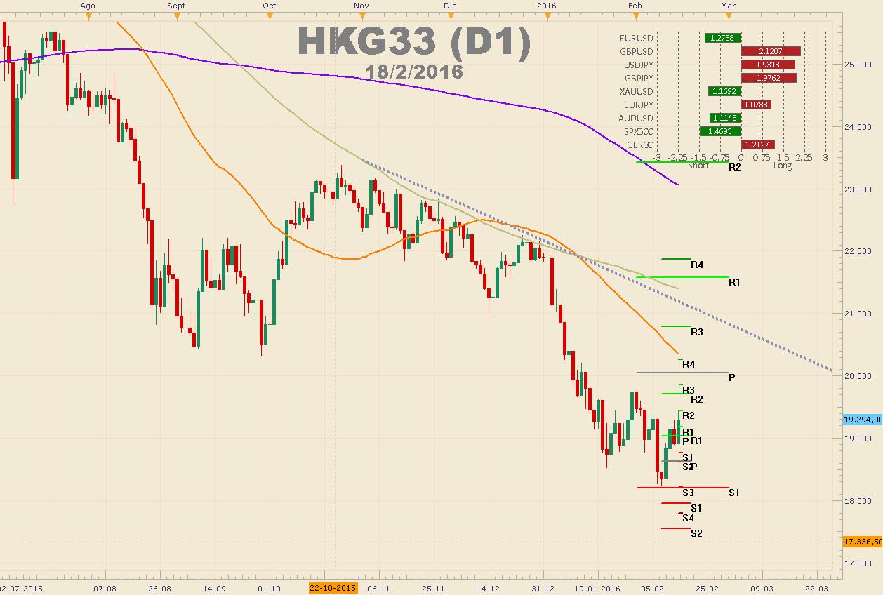 Vuelve la incertidumbre al mercado y el Oro lo sabe.