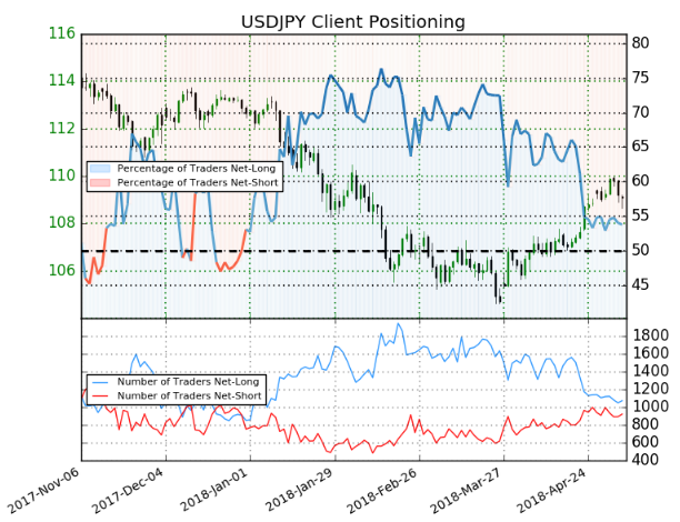 USD/JPY Rate Forecast:  Bearish Candlestick Pattern Shows JPY Strength