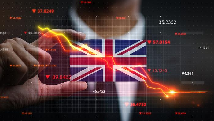 British Pound (GBP) Price Outlook: GBP/USD, EUR/GBP Seen Stable After US CPI, ECB