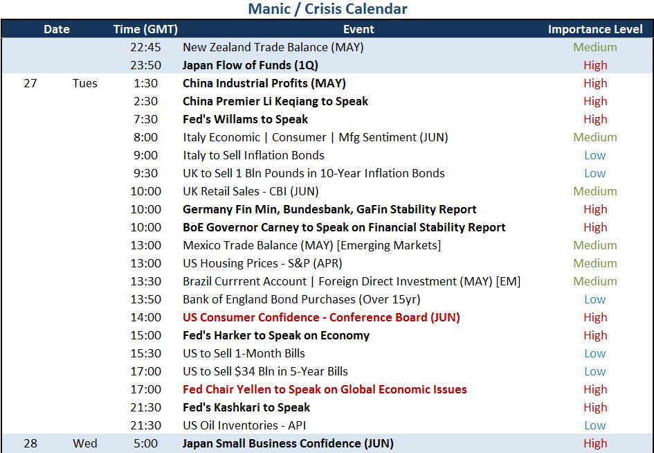 The Importance Of An Economic Calendar For Day Trading Day Traders