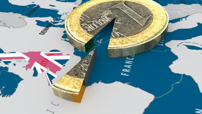 GBP/USD Rate Sinks as Brexit Limbo Opens the Door to Yen Strength