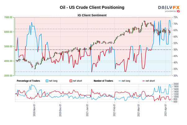 Crude Oil Prices Choppy, Rising Geopolitical Risks to Spark Oil Volatility