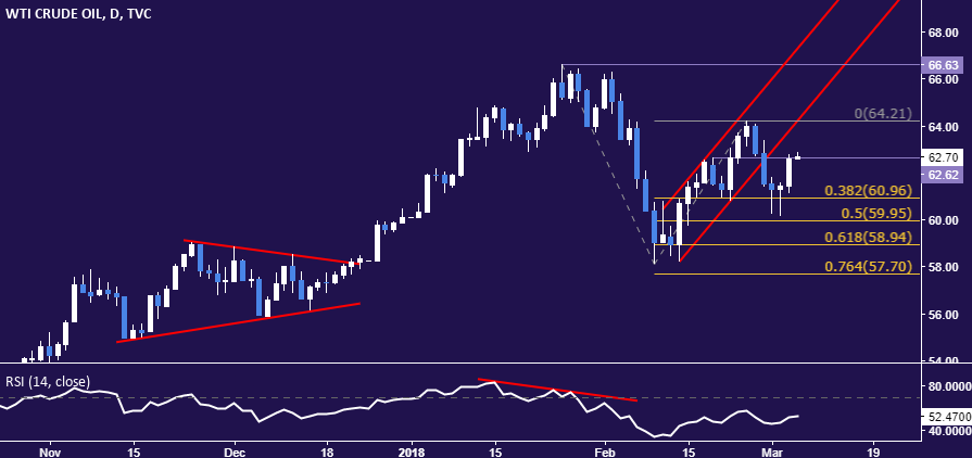 discuss how rising oil price might The oil mighty: the economic impact of oil price fluctuations  prices might increase further in  the pace of the oil price rise will likely depend on the .
