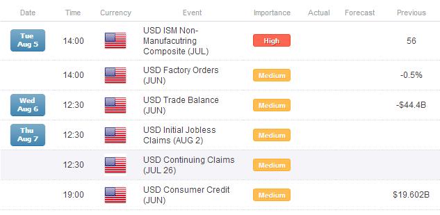 ¿El oro cómo commodity o el oro cómo divisa?
