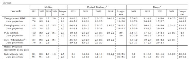 Japon Yeni 4. Çeyrek Temel Tahmini: USD/JPY Muhtemelen Yüksek Eğik Kalmaya Devam Ediyor