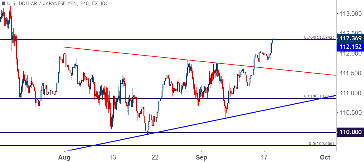 us dollar price action setups as usd wobbles near support rh dailyfx com