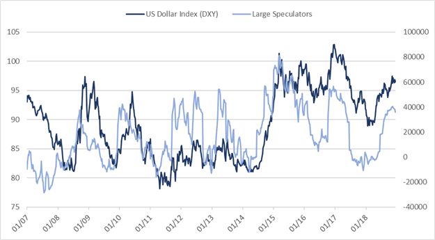 Weekly CoT Update: New Zealand Dollar, Euro, and Other Major Contracts