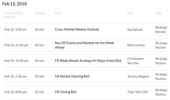 Asia AM Digest: British Pound Hurt, Yen Down on Wall Street Break