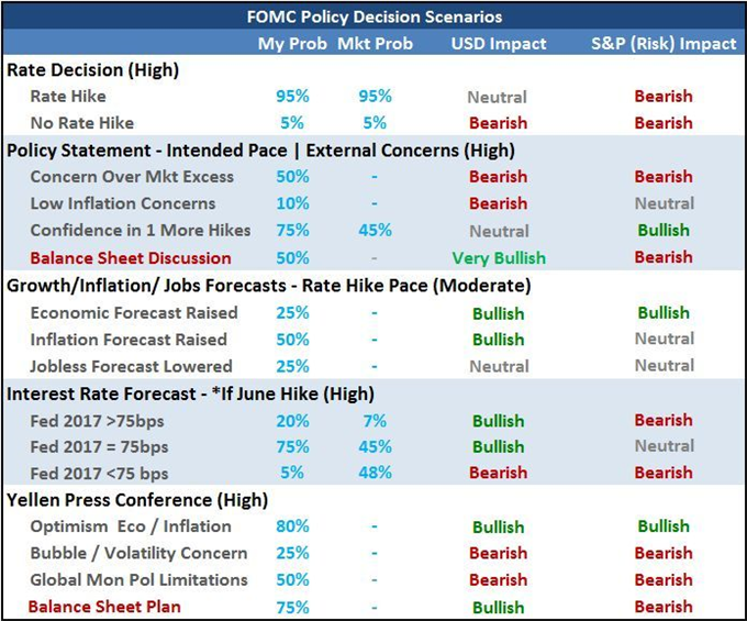 Traders Ready for Dollar, Equity Volatility on FOMC Decision