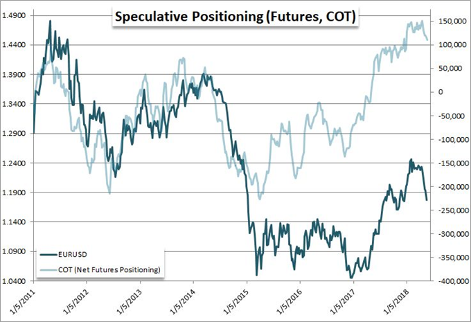 Dollar: Always Question Moves, Even When They Favor Your Trades