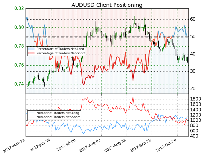 Asia AM Digest: Aussie Dollar, Sentiment at Risk on China Data